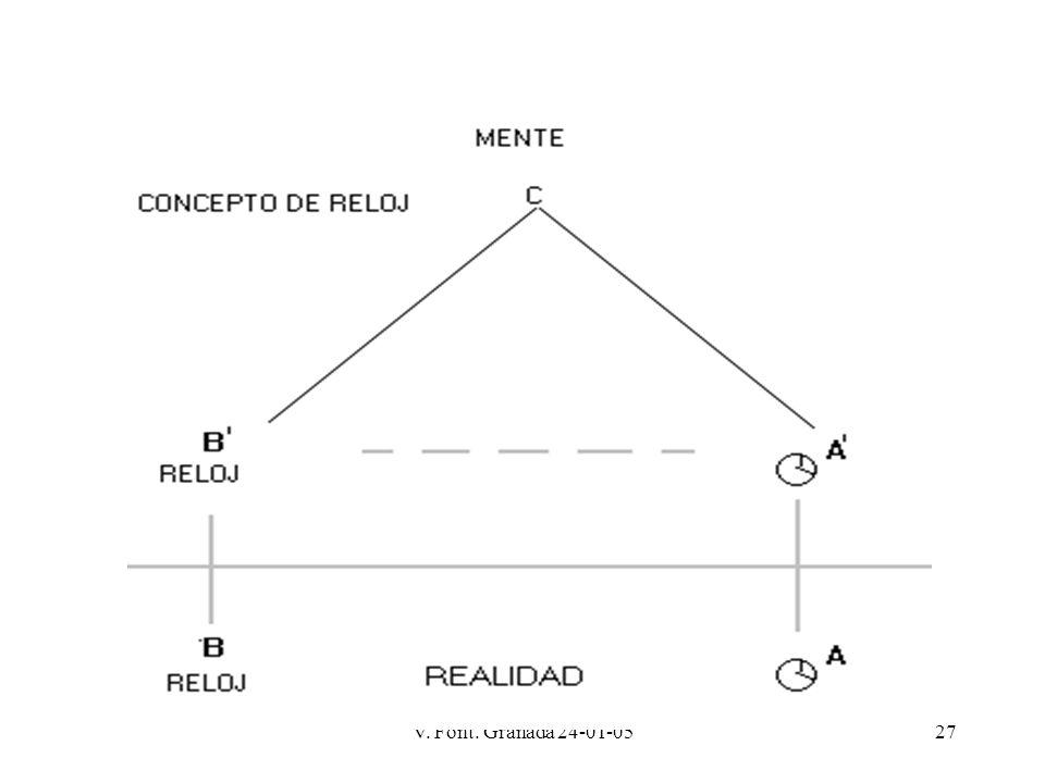 V. Font. Granada 24-01-05