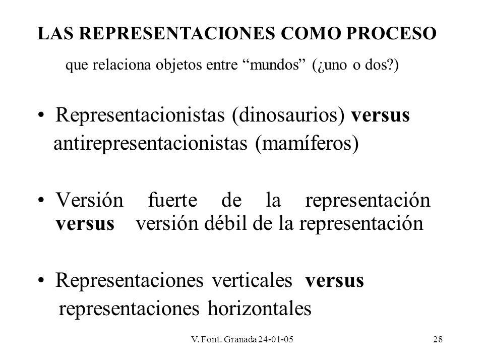 Representacionistas (dinosaurios) versus