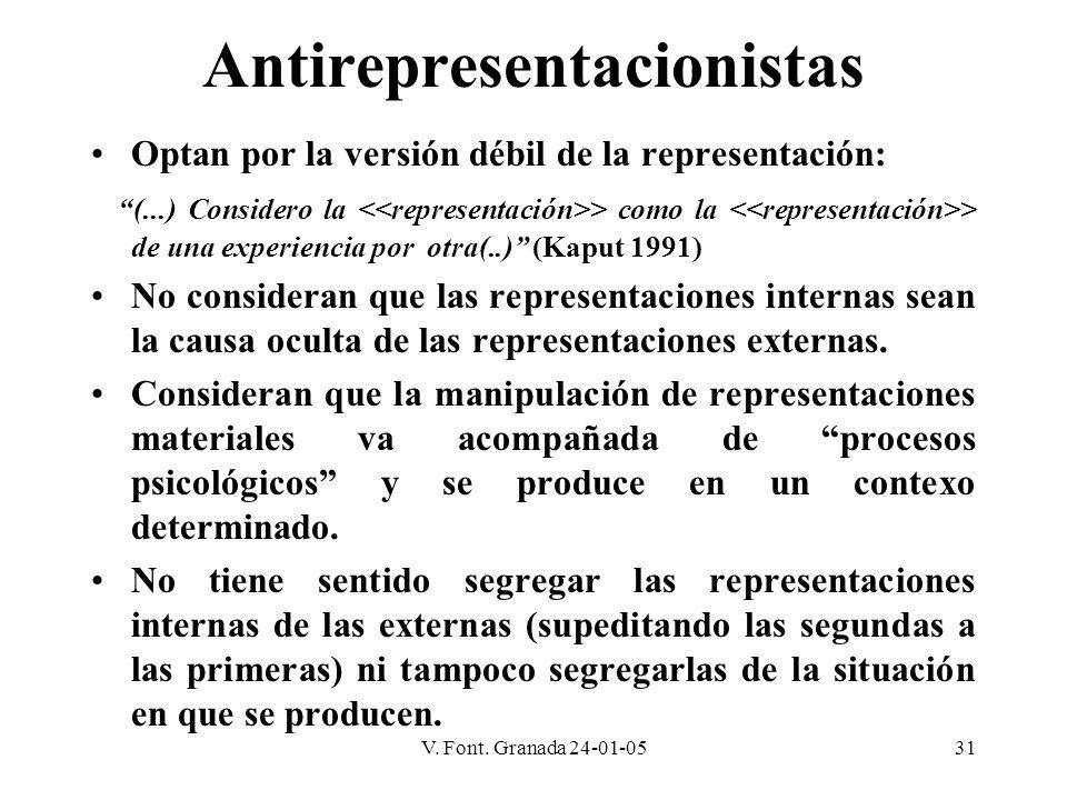 Antirepresentacionistas