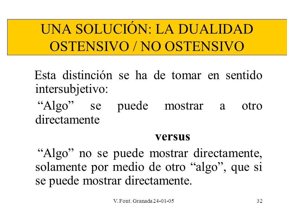 UNA SOLUCIÓN: LA DUALIDAD OSTENSIVO / NO OSTENSIVO