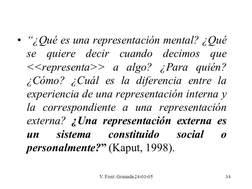¿Qué es una representación mental