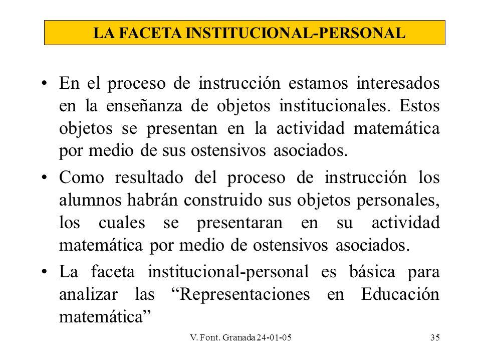 LA FACETA INSTITUCIONAL-PERSONAL