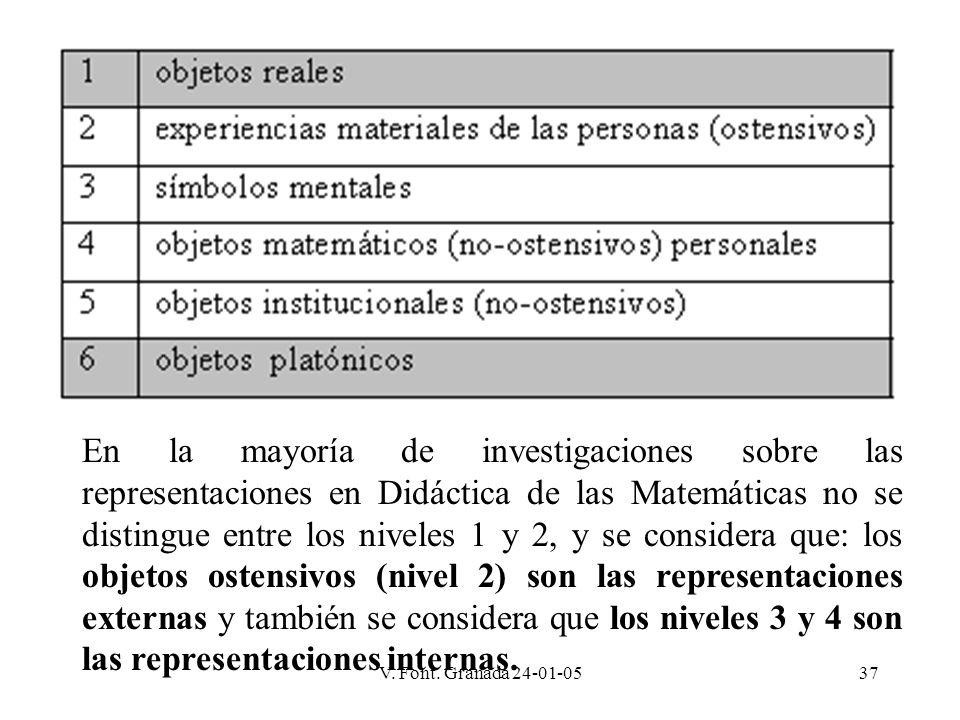 En la mayoría de investigaciones sobre las representaciones en Didáctica de las Matemáticas no se distingue entre los niveles 1 y 2, y se considera que: los objetos ostensivos (nivel 2) son las representaciones externas y también se considera que los niveles 3 y 4 son las representaciones internas.