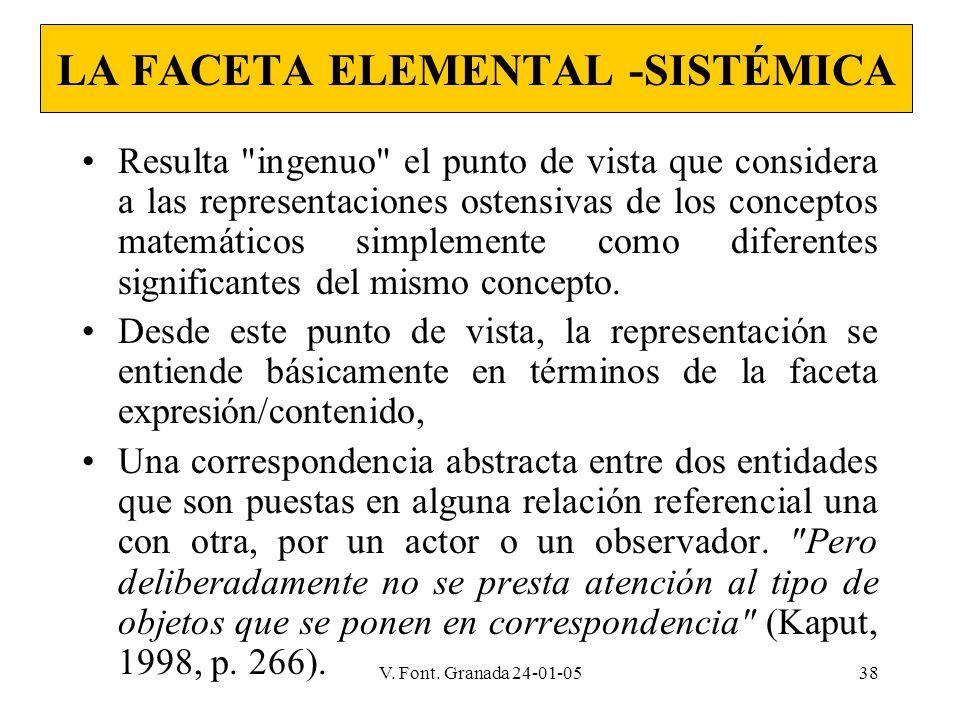 LA FACETA ELEMENTAL -SISTÉMICA