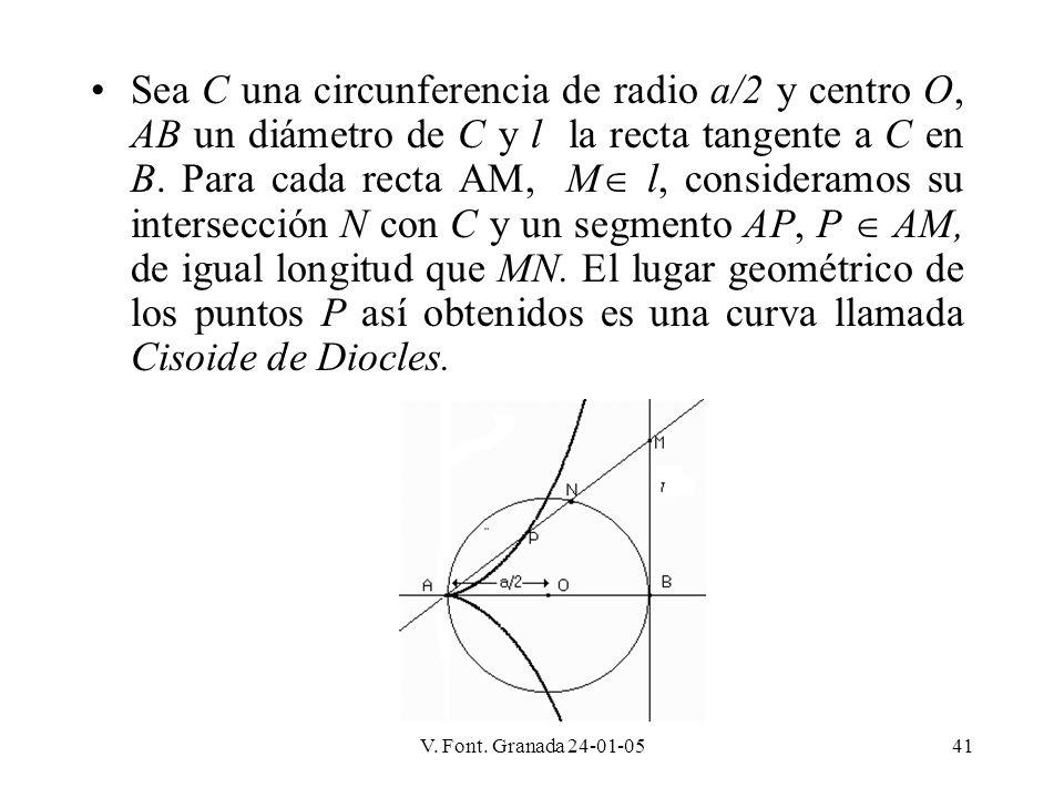 Sea C una circunferencia de radio a/2 y centro O, AB un diámetro de C y l la recta tangente a C en B. Para cada recta AM, M l, consideramos su intersección N con C y un segmento AP, P  AM, de igual longitud que MN. El lugar geométrico de los puntos P así obtenidos es una curva llamada Cisoide de Diocles.