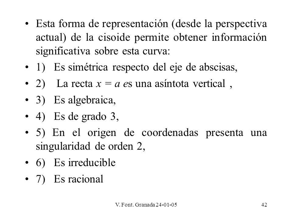 1) Es simétrica respecto del eje de abscisas,