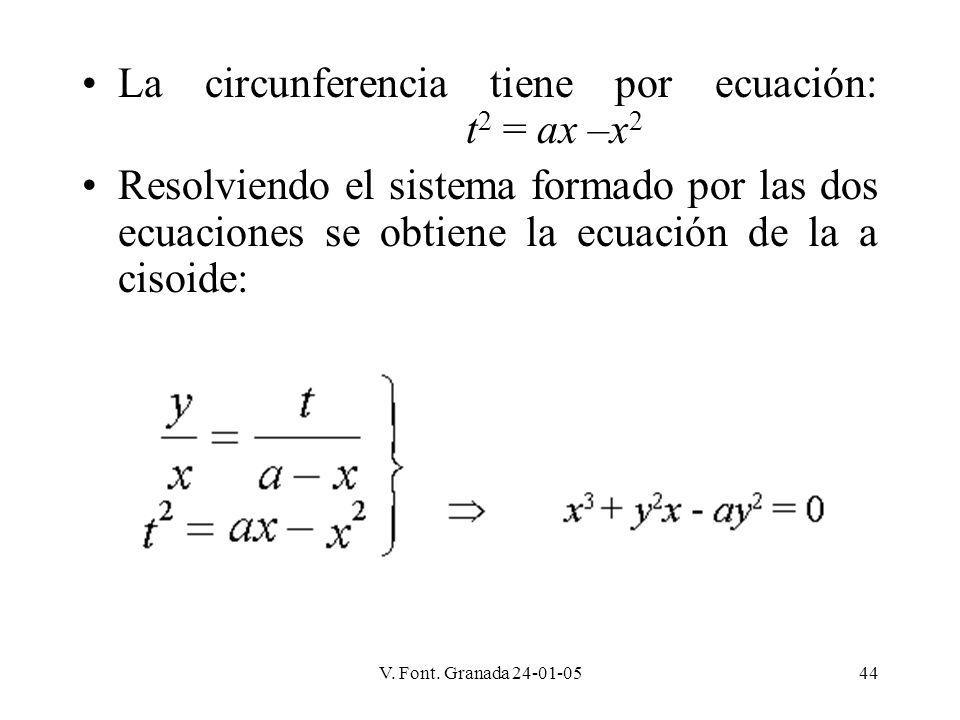 La circunferencia tiene por ecuación: t2 = ax –x2