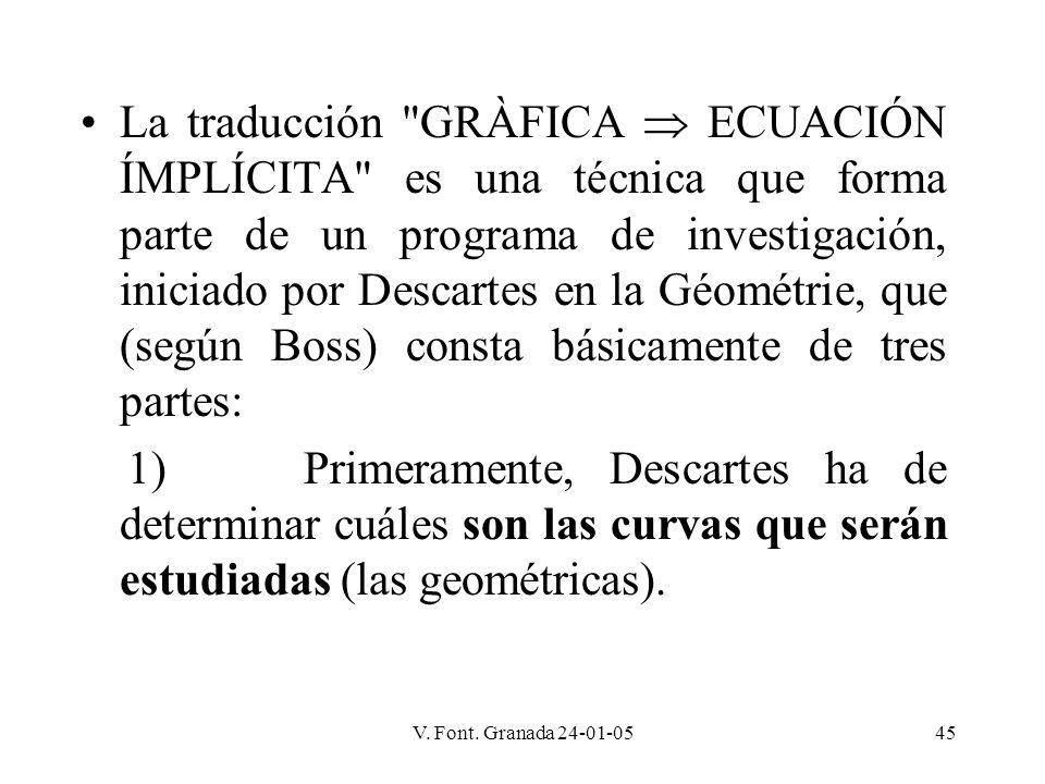 La traducción GRÀFICA  ECUACIÓN ÍMPLÍCITA es una técnica que forma parte de un programa de investigación, iniciado por Descartes en la Géométrie, que (según Boss) consta básicamente de tres partes: