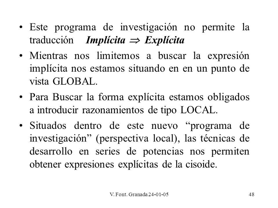 Este programa de investigación no permite la traducción Implícita  Explícita