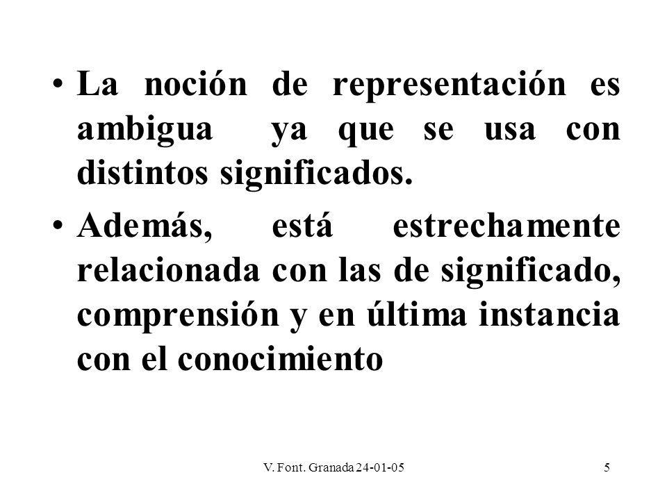 La noción de representación es ambigua ya que se usa con distintos significados.