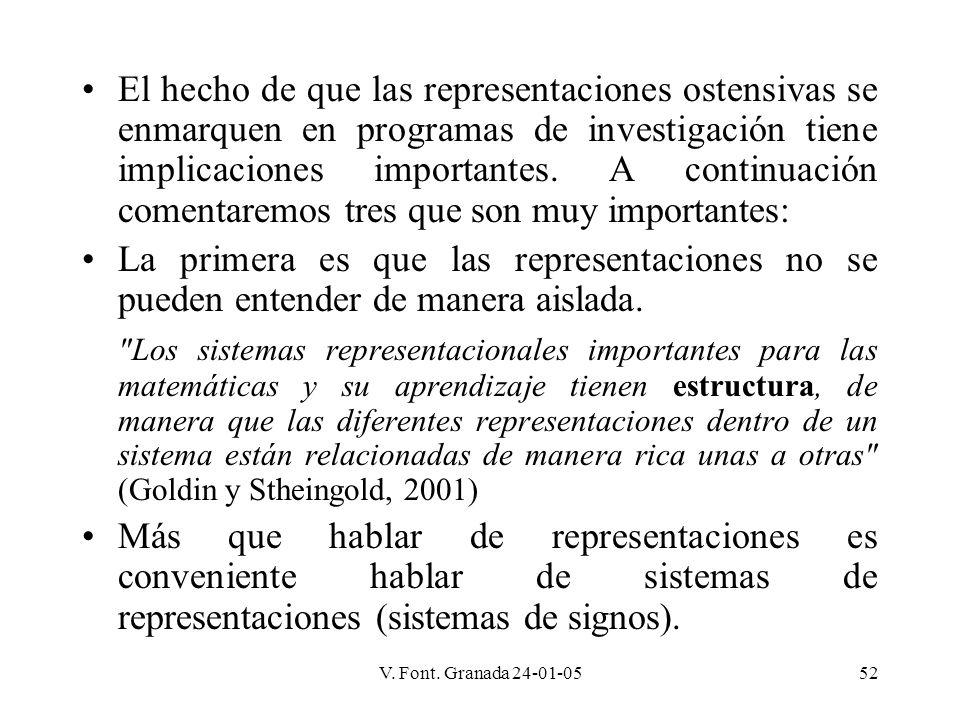 El hecho de que las representaciones ostensivas se enmarquen en programas de investigación tiene implicaciones importantes. A continuación comentaremos tres que son muy importantes: