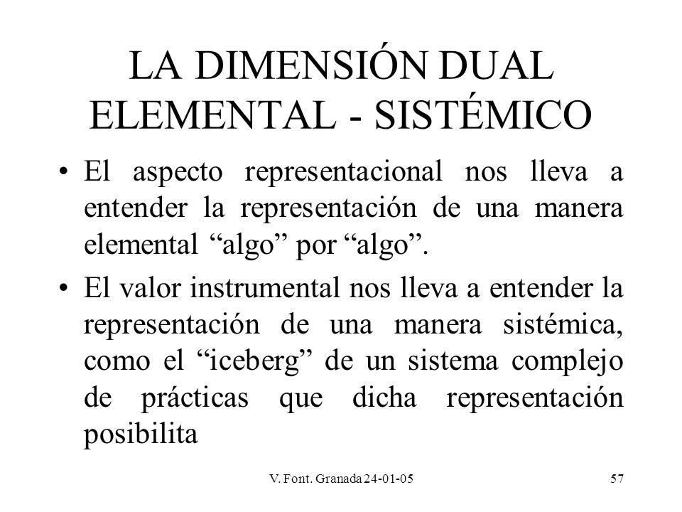 LA DIMENSIÓN DUAL ELEMENTAL - SISTÉMICO