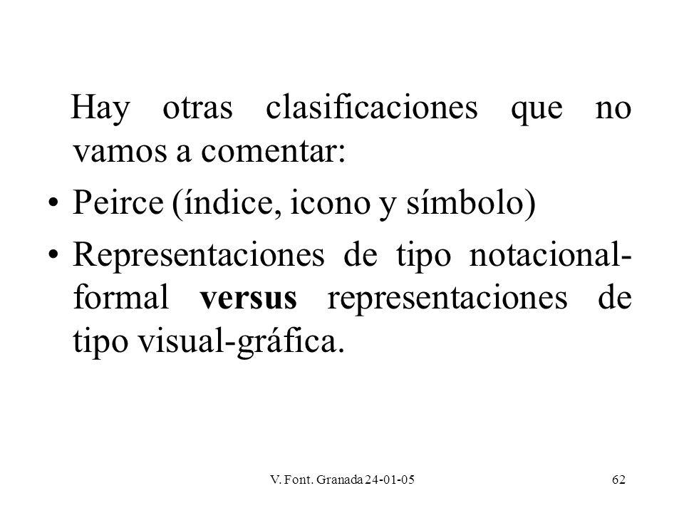 Peirce (índice, icono y símbolo)