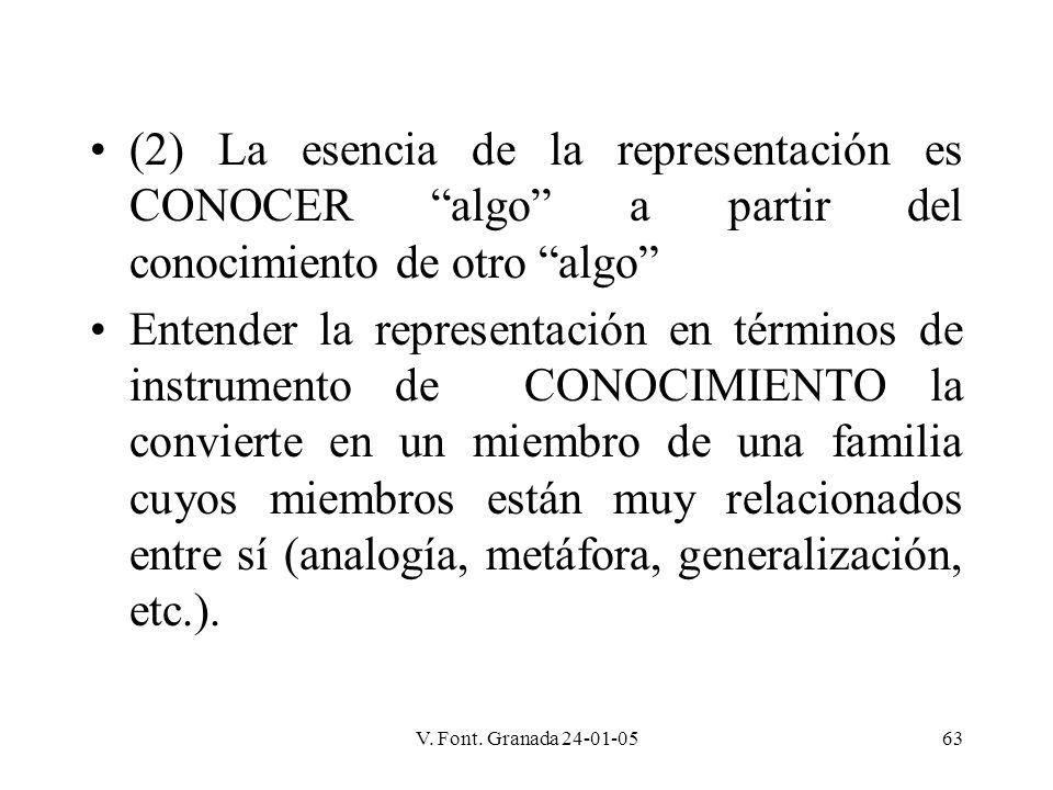(2) La esencia de la representación es CONOCER algo a partir del conocimiento de otro algo