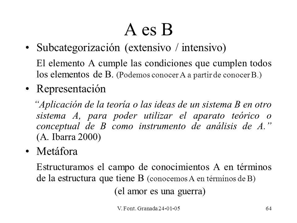 A es B Subcategorización (extensivo / intensivo)