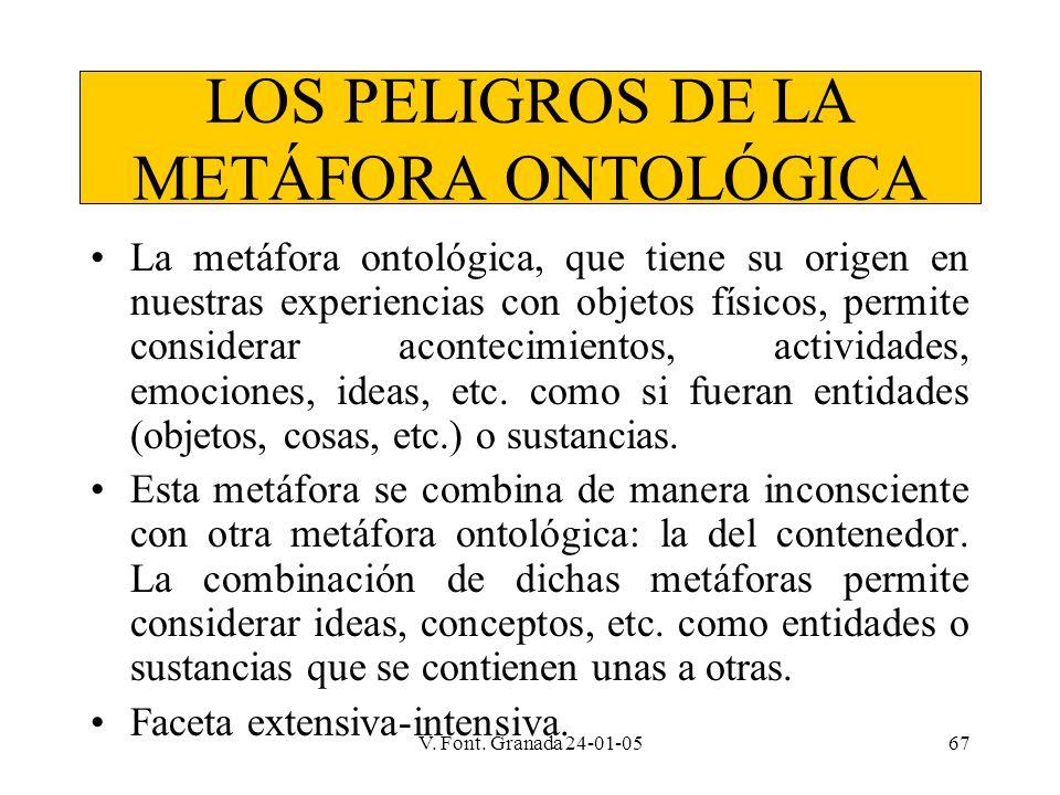 LOS PELIGROS DE LA METÁFORA ONTOLÓGICA