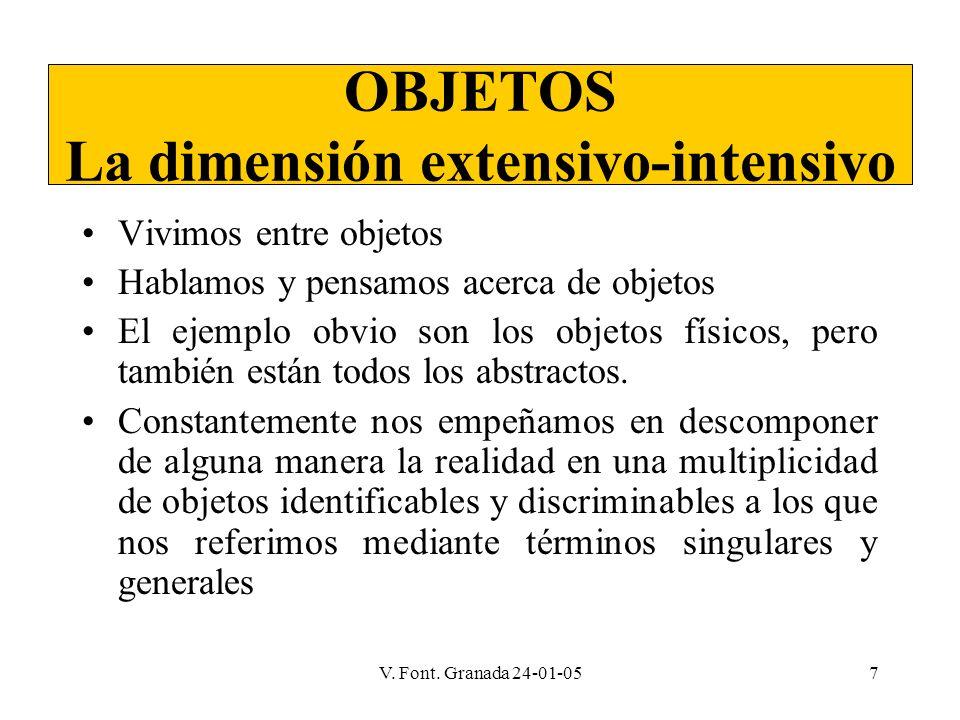OBJETOS La dimensión extensivo-intensivo