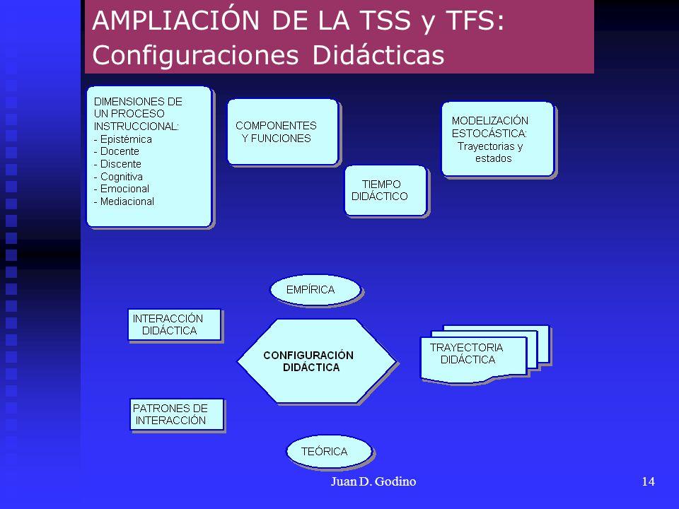 AMPLIACIÓN DE LA TSS y TFS: Configuraciones Didácticas