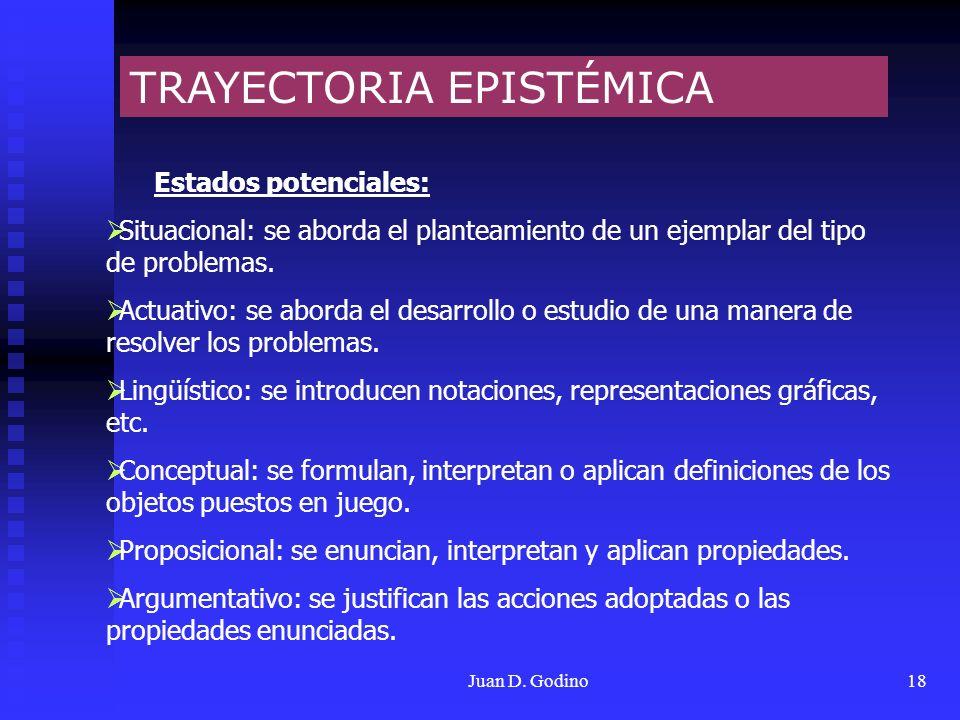 TRAYECTORIA EPISTÉMICA