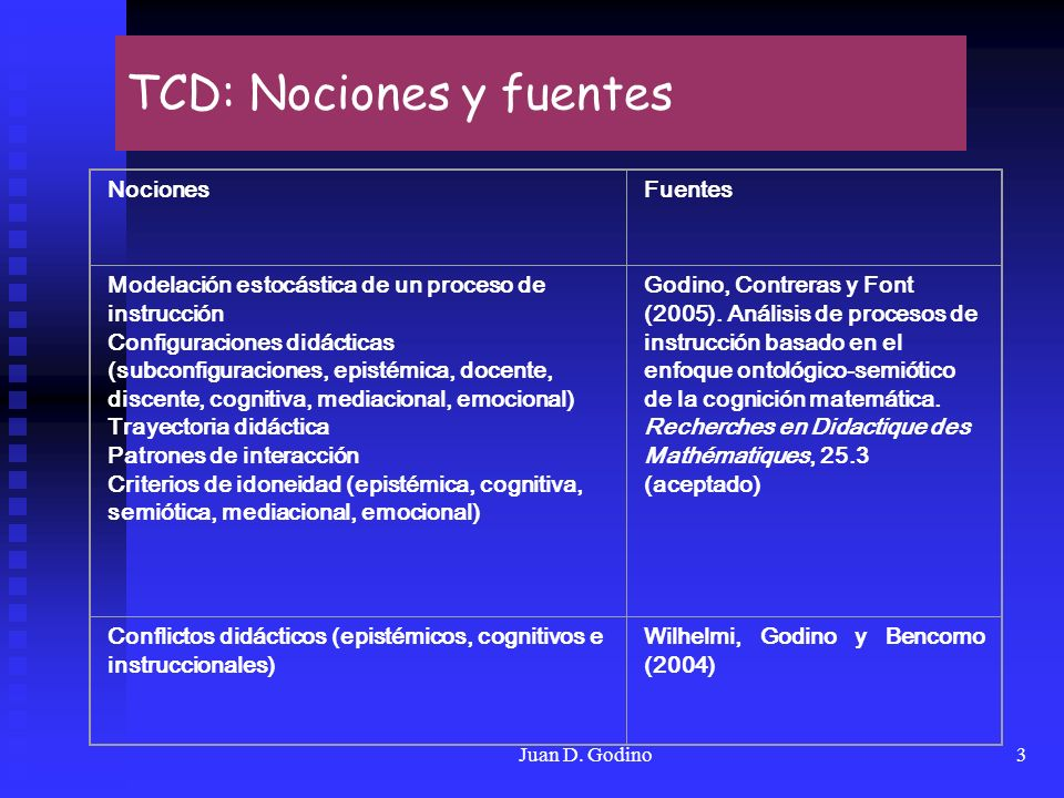 TCD: Nociones y fuentes