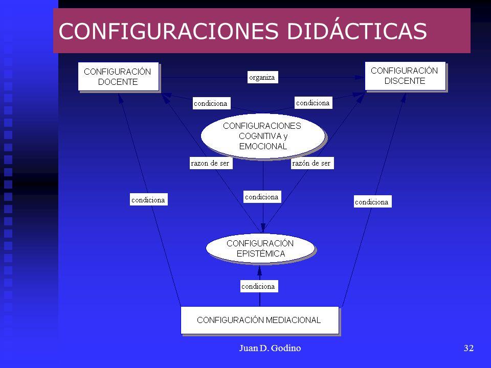 CONFIGURACIONES DIDÁCTICAS