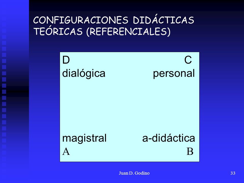 CONFIGURACIONES DIDÁCTICAS TEÓRICAS (REFERENCIALES)