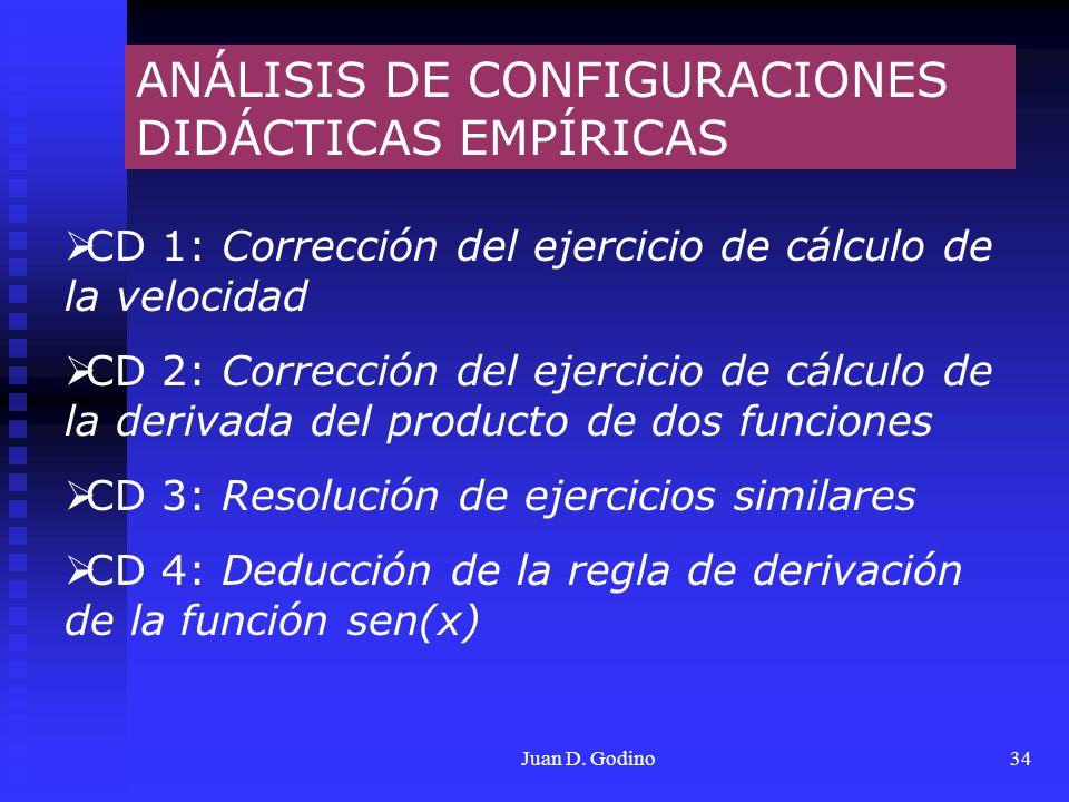 ANÁLISIS DE CONFIGURACIONES DIDÁCTICAS EMPÍRICAS
