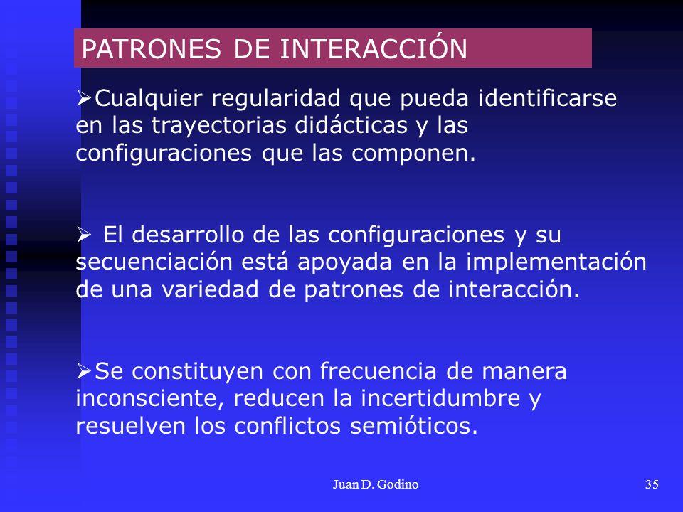 PATRONES DE INTERACCIÓN
