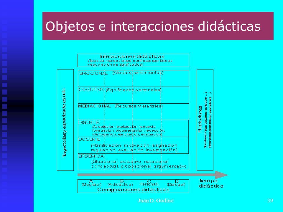 Objetos e interacciones didácticas