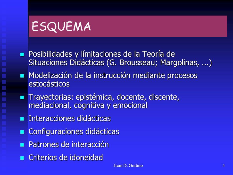 ESQUEMA Posibilidades y límitaciones de la Teoría de Situaciones Didácticas (G. Brousseau; Margolinas, ...)
