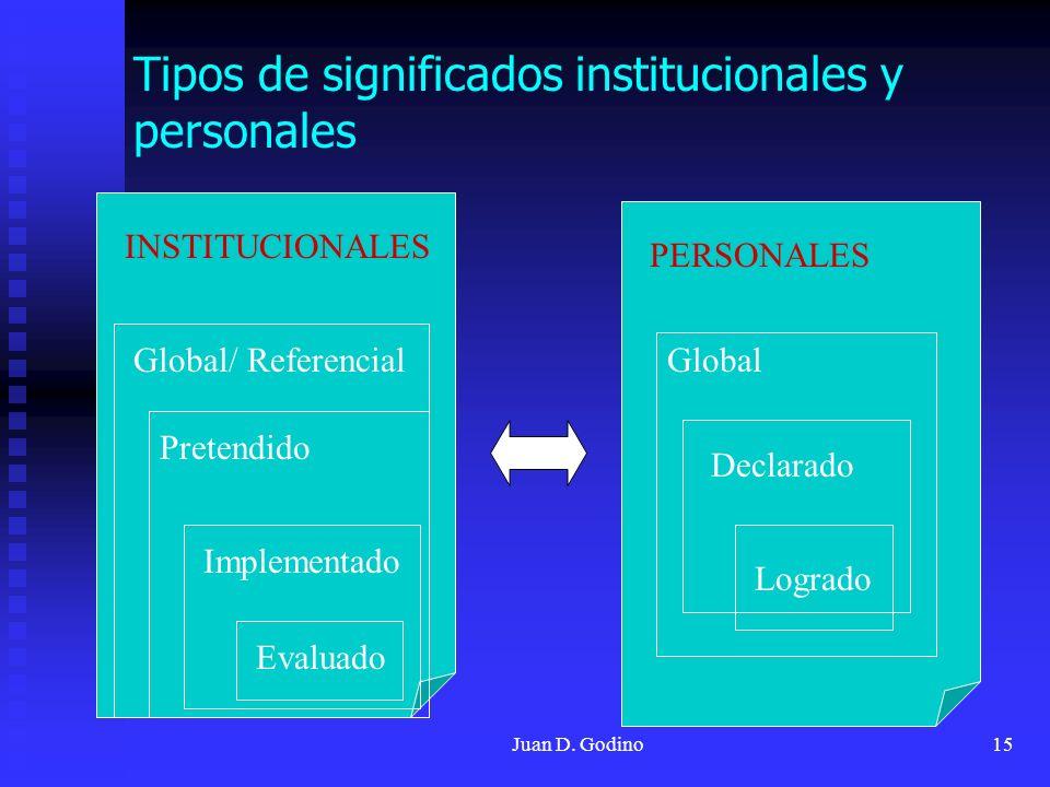 Tipos de significados institucionales y personales