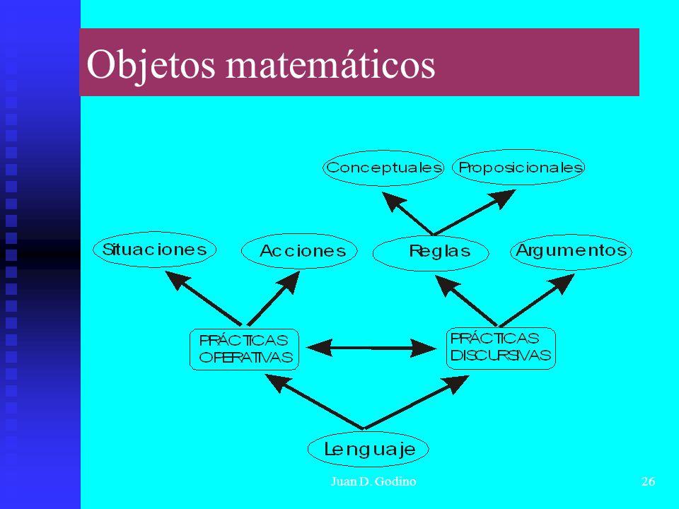Objetos matemáticos Juan D. Godino