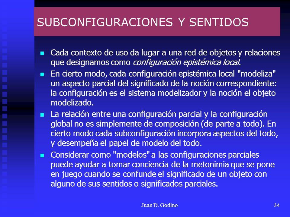 SUBCONFIGURACIONES Y SENTIDOS