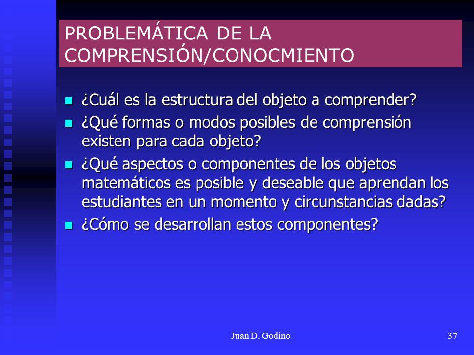 PROBLEMÁTICA DE LA COMPRENSIÓN/CONOCMIENTO