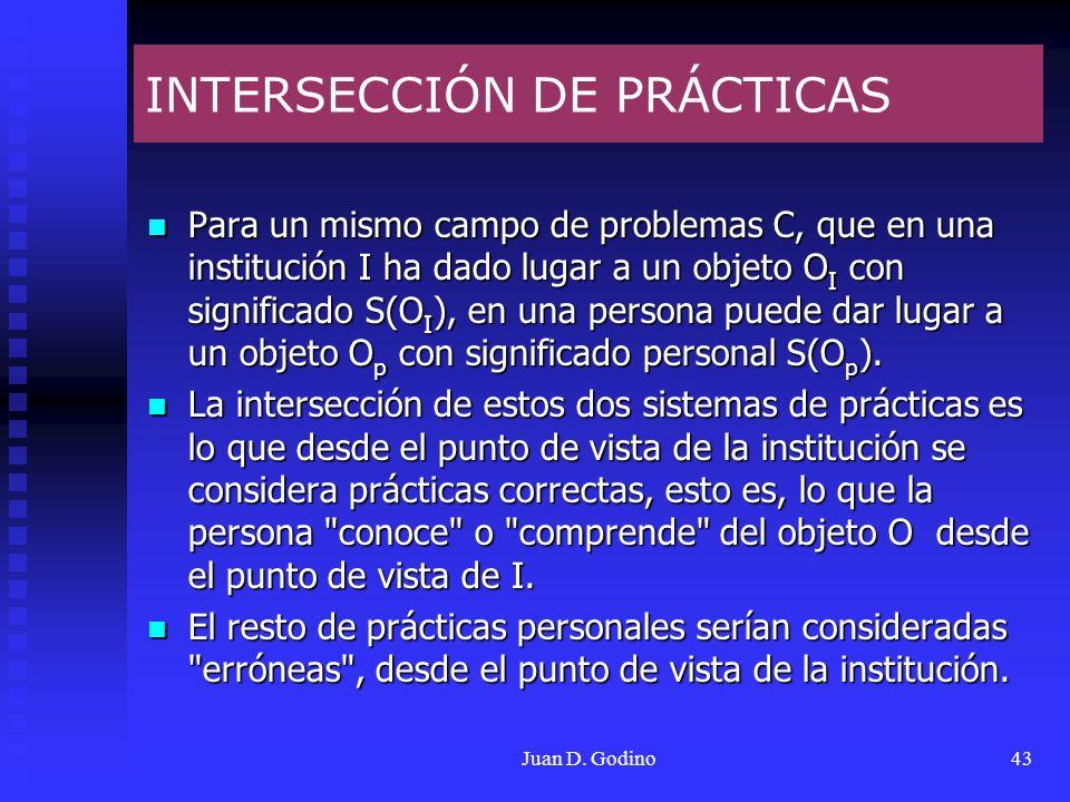 INTERSECCIÓN DE PRÁCTICAS