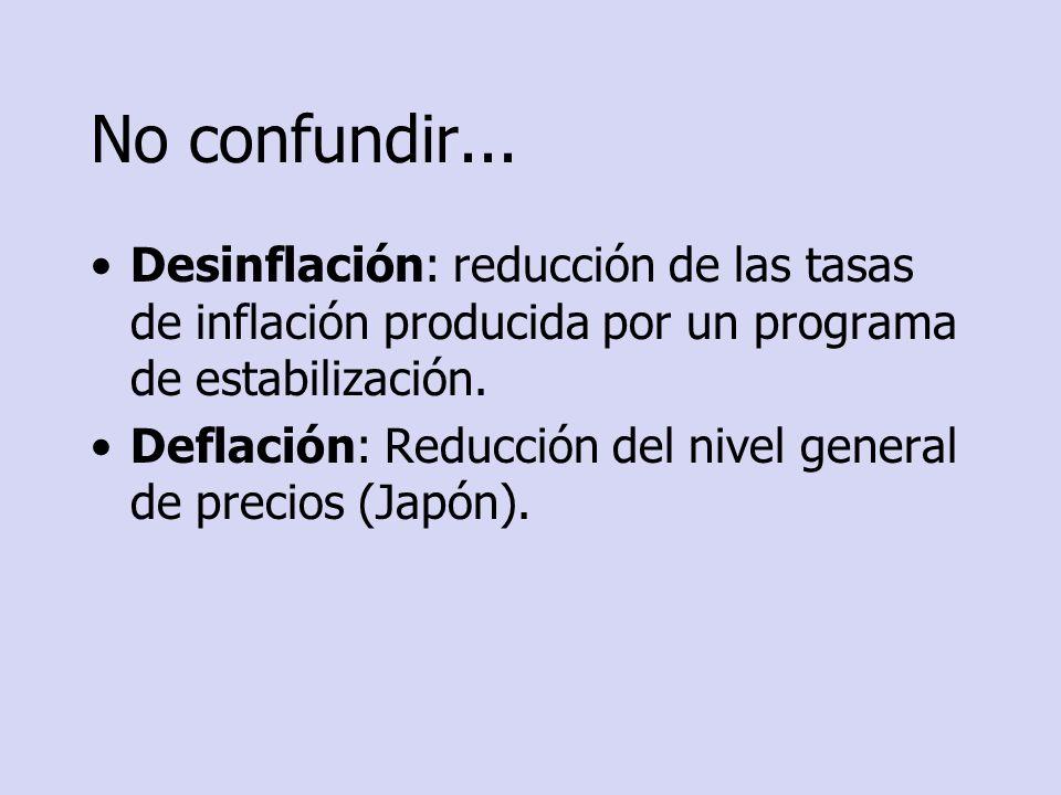 No confundir... Desinflación: reducción de las tasas de inflación producida por un programa de estabilización.