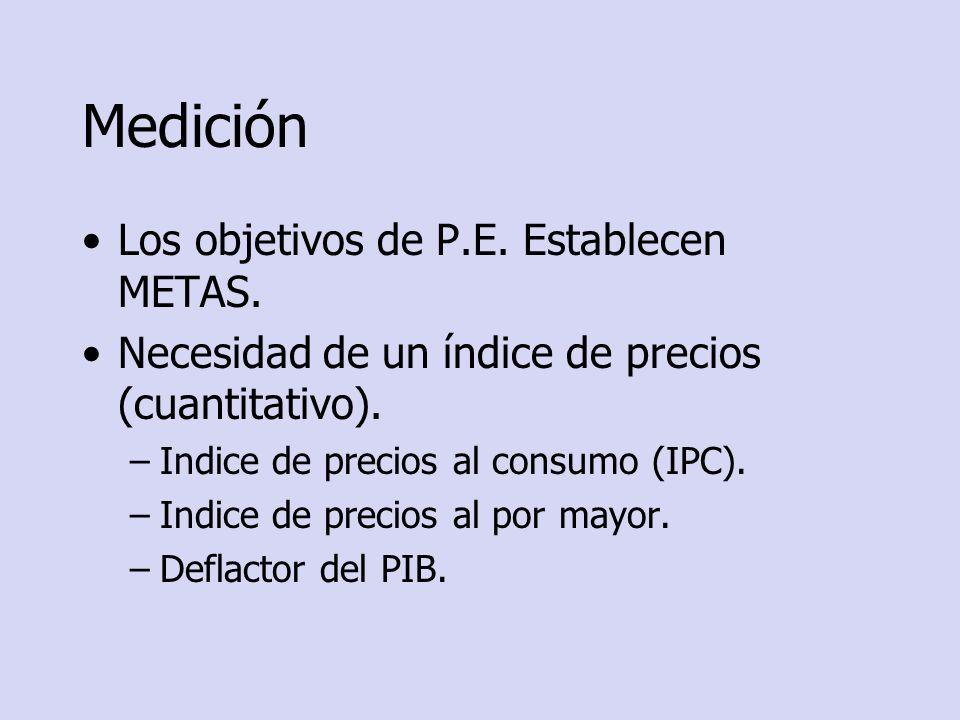 Medición Los objetivos de P.E. Establecen METAS.