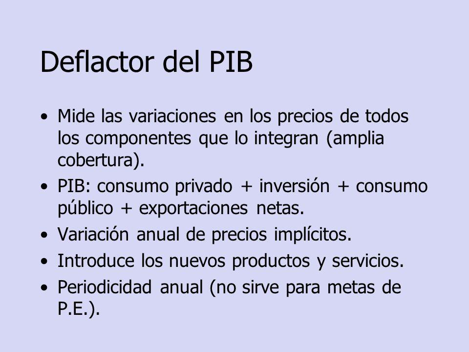 Deflactor del PIB Mide las variaciones en los precios de todos los componentes que lo integran (amplia cobertura).