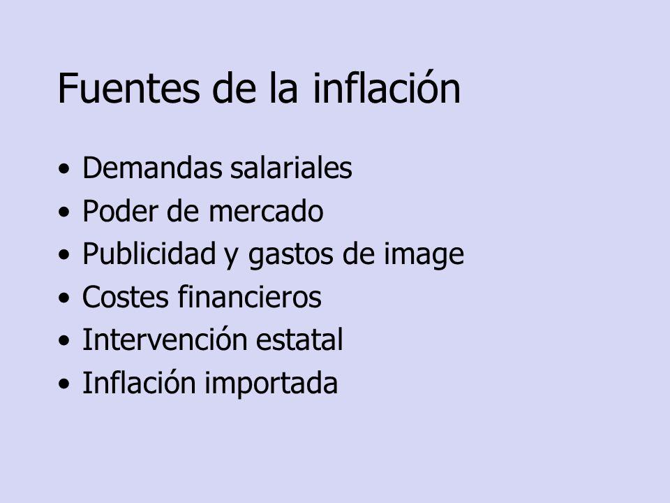 Fuentes de la inflación