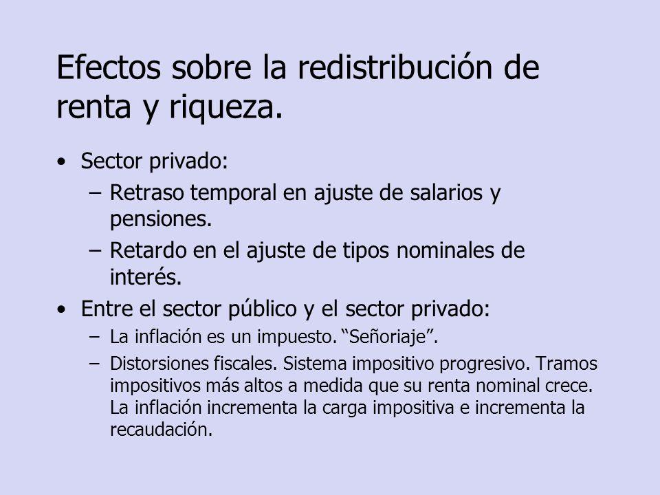 Efectos sobre la redistribución de renta y riqueza.
