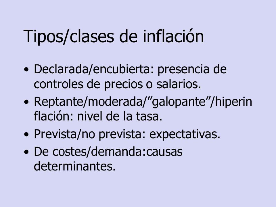 Tipos/clases de inflación