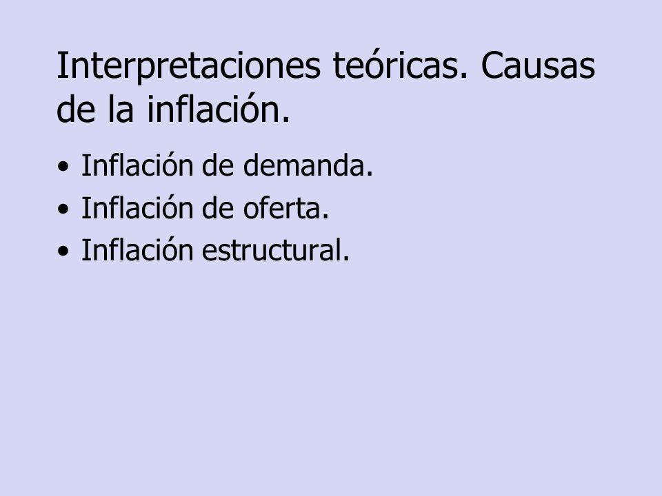 Interpretaciones teóricas. Causas de la inflación.