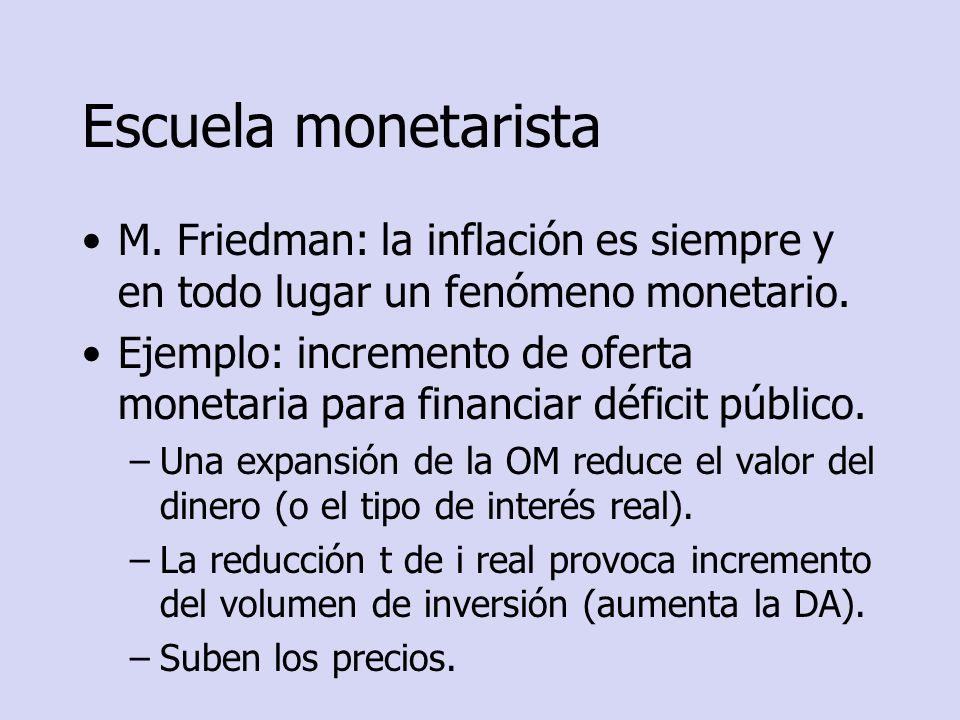 Escuela monetarista M. Friedman: la inflación es siempre y en todo lugar un fenómeno monetario.