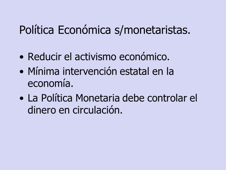 Política Económica s/monetaristas.