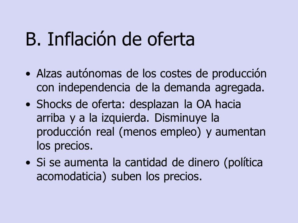B. Inflación de oferta Alzas autónomas de los costes de producción con independencia de la demanda agregada.