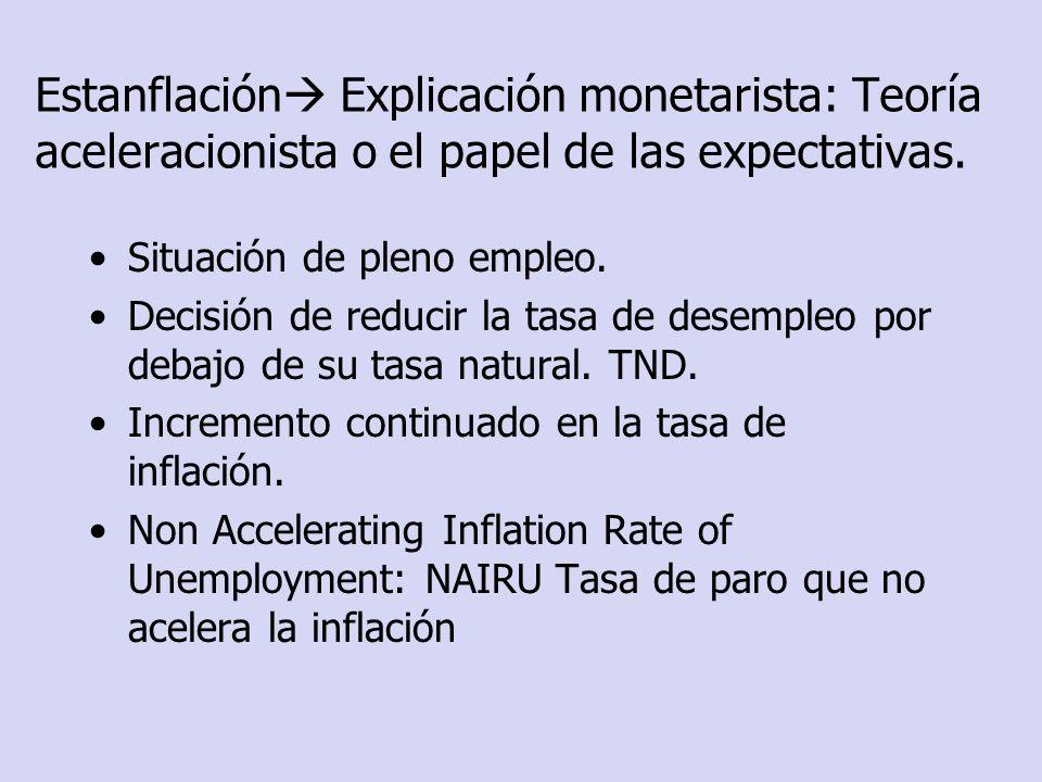 Estanflación Explicación monetarista: Teoría aceleracionista o el papel de las expectativas.