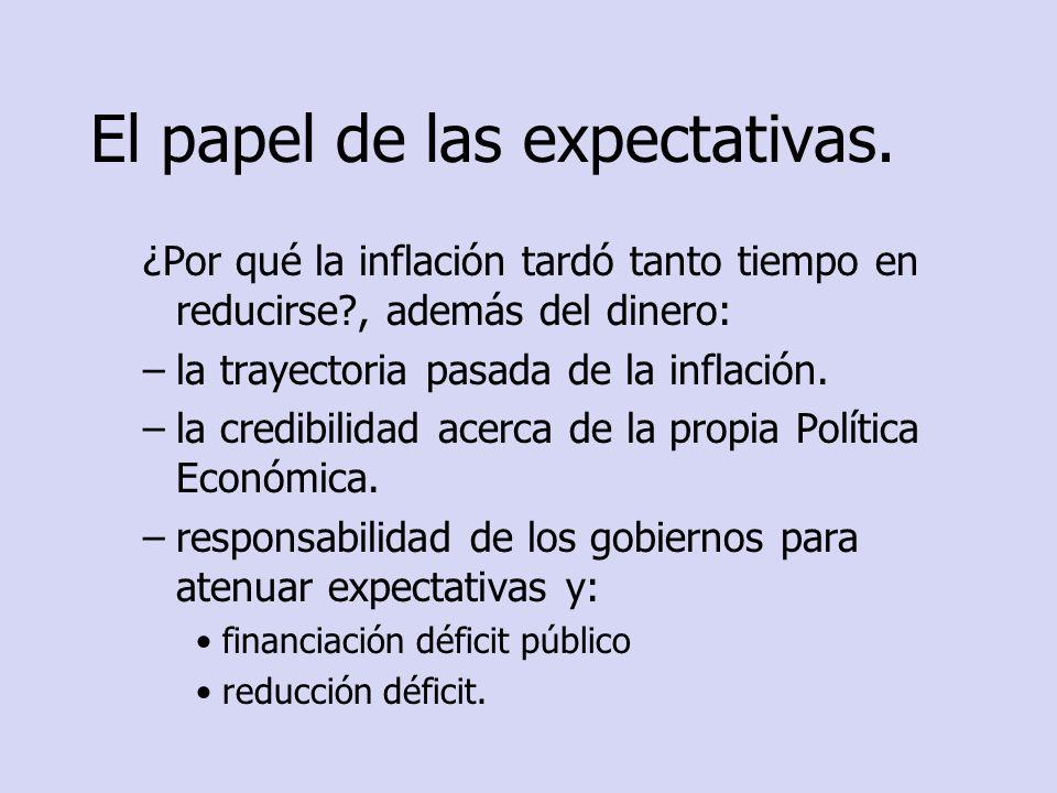 El papel de las expectativas.