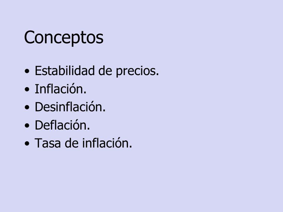 Conceptos Estabilidad de precios. Inflación. Desinflación. Deflación.