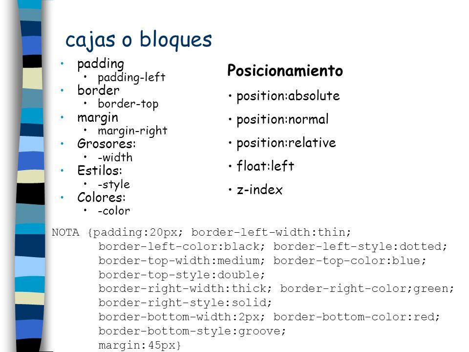 cajas o bloques Posicionamiento padding border position:absolute