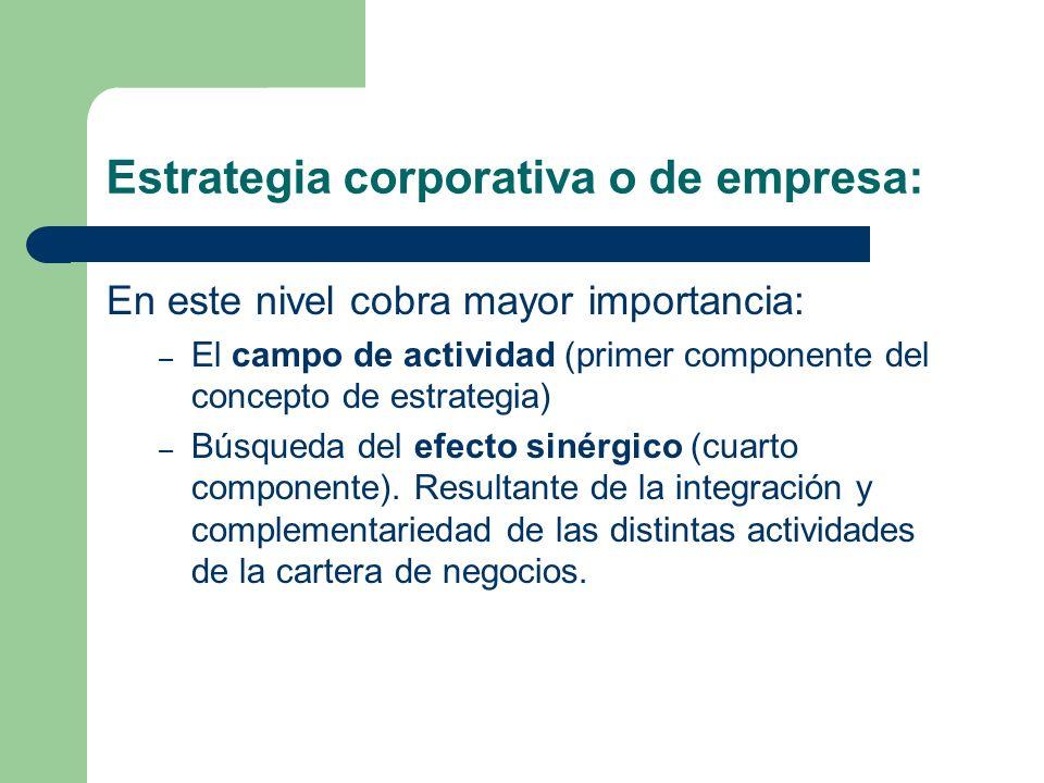 Estrategia corporativa o de empresa: